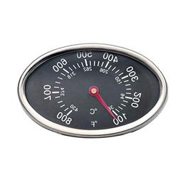 GasSaf Heat Indicator Stainless Steel Lid Thermometer Gas Gr